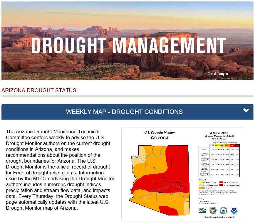 Drought Management
