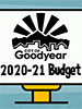 Breaking down Goodyear's 2020-21 budget